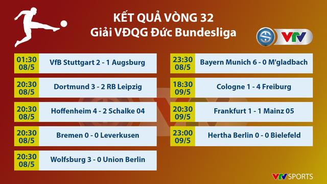 CẬP NHẬT Lịch thi đấu, BXH các giải bóng đá VĐQG châu Âu: Bundesliga, Ngoại hạng Anh, Serie A, La Liga - Ảnh 1.