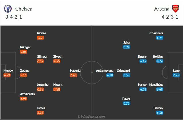 Thông tin trước trận đấu: Chelsea - Arsenal (02h15 ngày 13/5) - Ảnh 1.