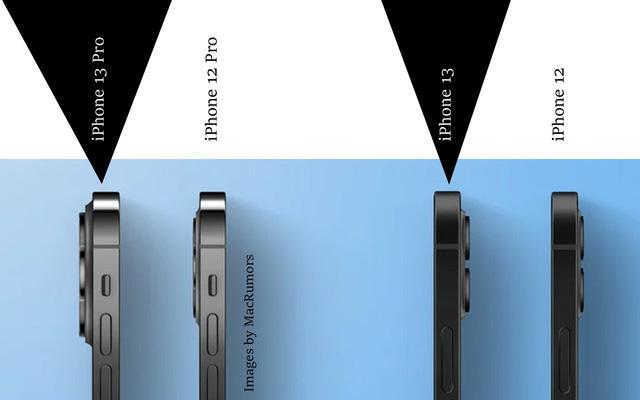 iPhone 13 sẽ có sự thay đổi lớn về kích thước - Ảnh 1.