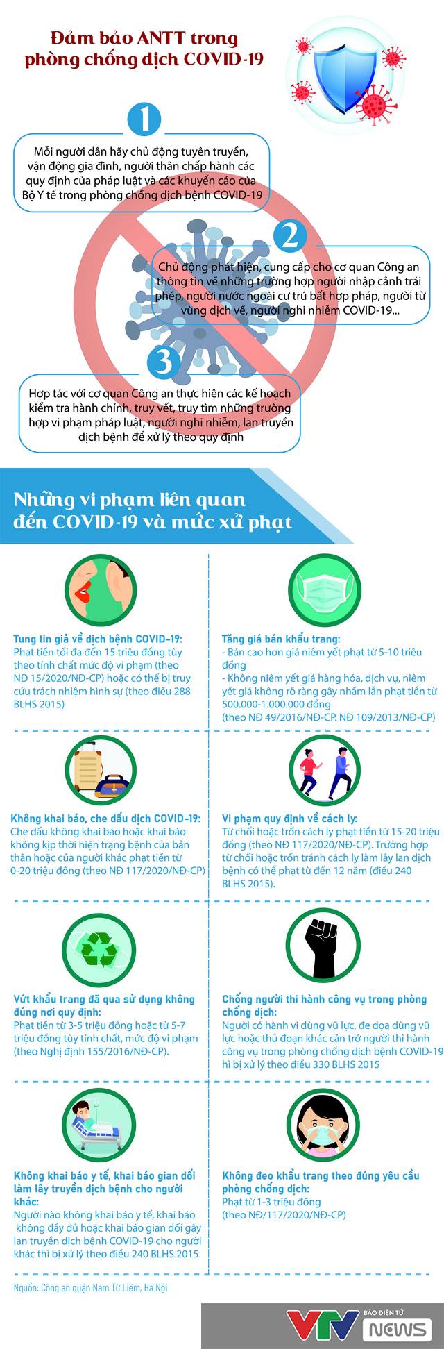 [Infographic] Đảm bảo an ninh trật tự trong phòng chống dịch COVID-19 - Ảnh 1.