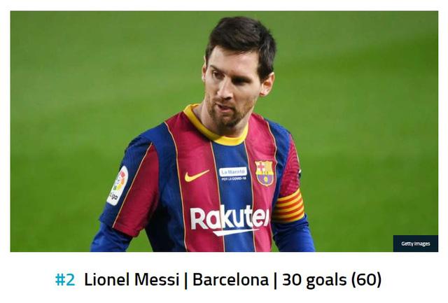 Lewandowski bỏ xa Ronaldo và Messi trên BXH Chiếc giày vàng châu Âu 2020/21 - Ảnh 2.