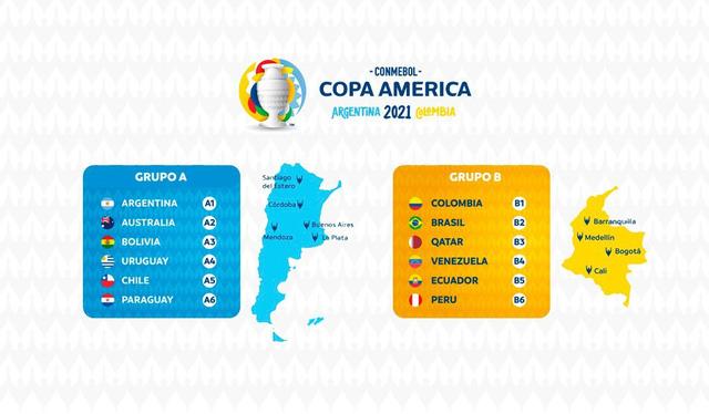 Argentina vẫn sẽ đồng đăng cai tổ chức Copa America 2021 - Ảnh 2.