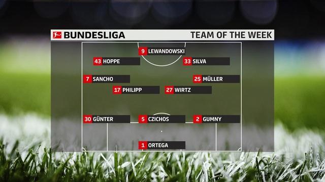 Đội hình tiêu biểu vòng 33 Bundesliga: Sancho, Lewandowski góp mặt - Ảnh 1.