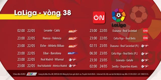 La Liga hạ màn kịch tính: Xem trọn vẹn vào cuối tuần này trên VTVcab - Ảnh 2.