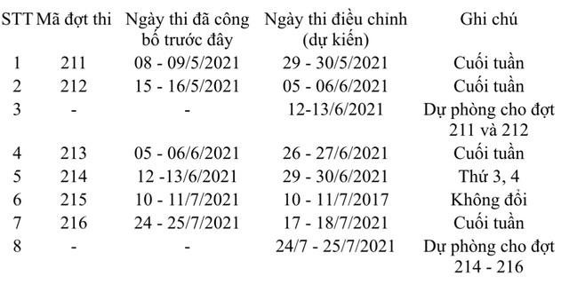 Đại học Quốc gia Hà Nội lùi lịch thi đánh giá năng lực - Ảnh 1.