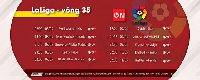 Đón xem những vòng đấu quyết định trên VTVcab: Ai xứng đáng ngôi vương La Liga? - Ảnh 3.