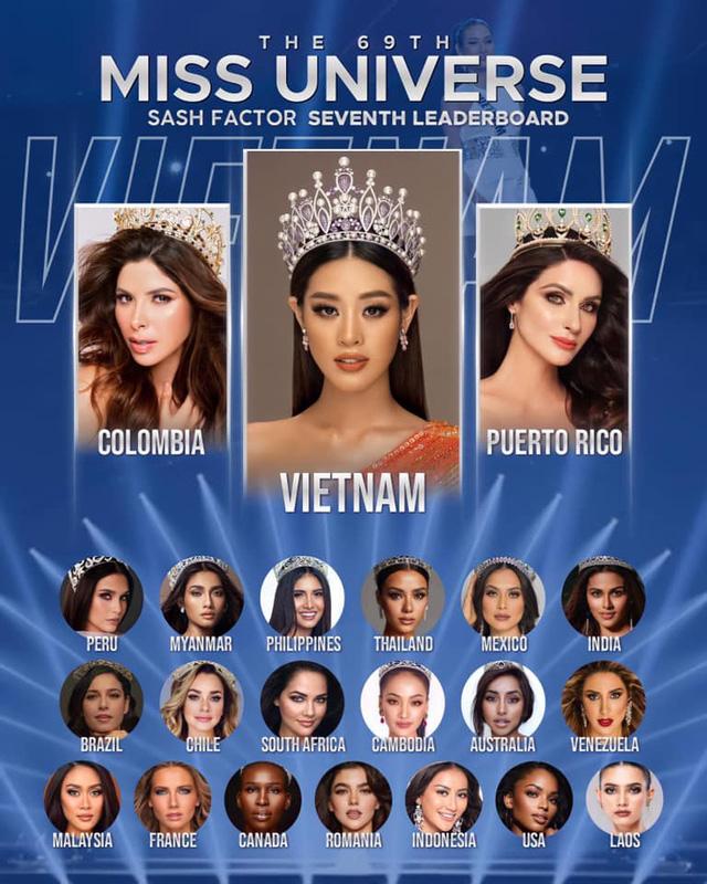 Khánh Vân đủ điều kiện thi Miss Universe sau khi kiểm tra COVID-19 - Ảnh 3.