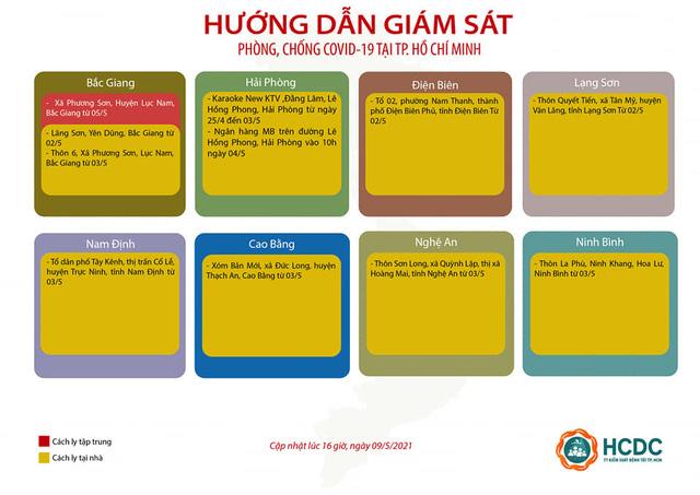 TP. Hồ Chí Minh giám sát cách ly người đến từ 23 tỉnh, thành - Ảnh 4.