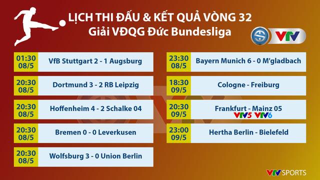 Lịch thi đấu, kết quả, BXH các giải bóng đá VĐQG châu Âu: Bundesliga, Ngoại hạng Anh, Serie A, La Liga - Ảnh 7.