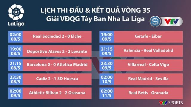 Lịch thi đấu, kết quả, BXH các giải bóng đá VĐQG châu Âu: Bundesliga, Ngoại hạng Anh, Serie A, La Liga - Ảnh 3.