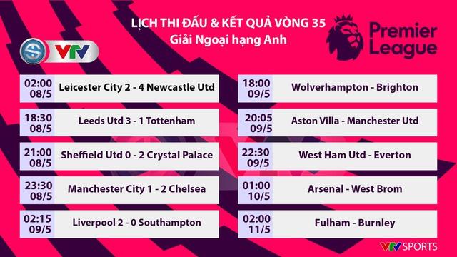 Vượt qua Southampton, Liverpool trở lại cuộc đua Top 4 - Ảnh 4.