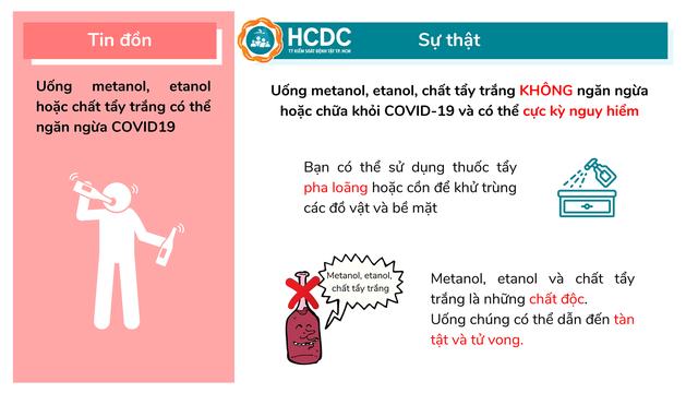 Những hiểu lầm phổ biến trong mùa dịch COVID-19 - Ảnh 12.