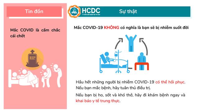 Những hiểu lầm phổ biến trong mùa dịch COVID-19 - Ảnh 14.