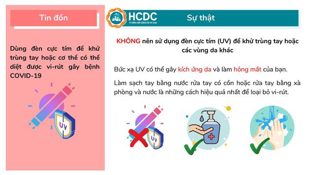 Những hiểu lầm phổ biến trong mùa dịch COVID-19 - Ảnh 5.