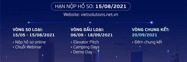 Viet Solutions 2021 - Cuộc thi tìm kiếm giải pháp thúc đẩy chuyển đổi số quốc gia - ảnh 2