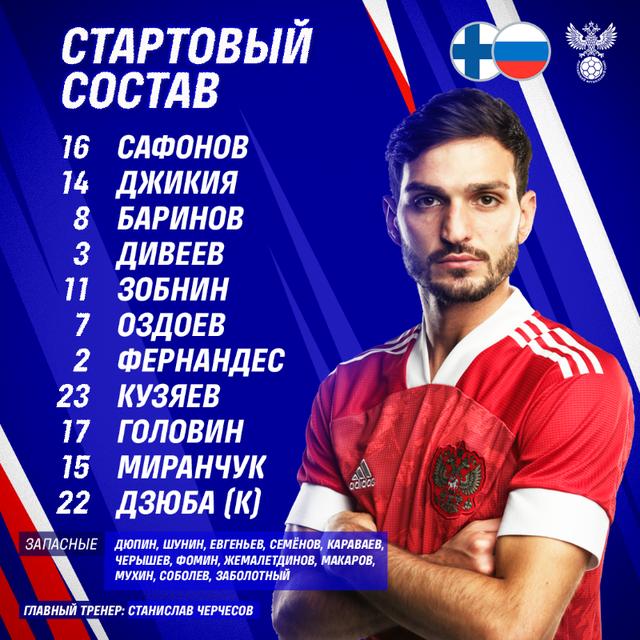 ĐT Phần Lan 0-1 ĐT Nga: 3 điểm đầu tiên của Gấu Nga   Bảng B UEFA EURO 2020 - Ảnh 3.