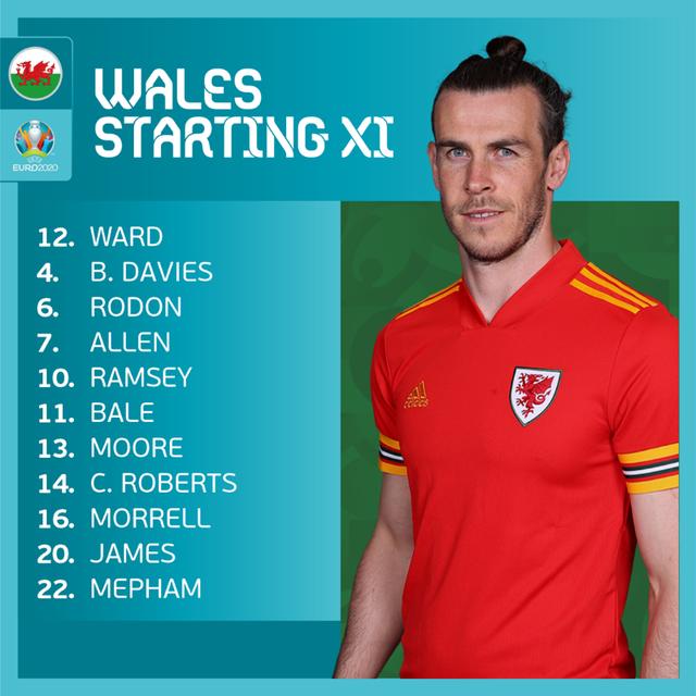 Thổ Nhĩ Kỳ 0-2 Xứ Wales: Bale sút hỏng penalty nhưng lập cú đúp kiến tạo, Wales thắng xứng đáng   Bảng A UEFA EURO 2020 - Ảnh 3.