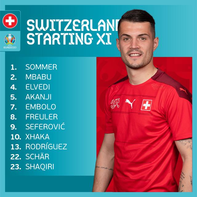 Italia 3–0 Thuỵ Sĩ: Người hùng Locatelli đưa Italia giành vé sớm vào vòng knock-out - Ảnh 3.