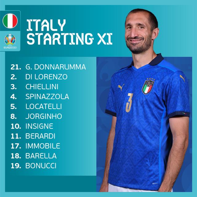 Italia 3–0 Thuỵ Sĩ: Người hùng Locatelli đưa Italia giành vé sớm vào vòng knock-out - Ảnh 2.