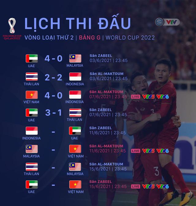 ĐT Việt Nam sáng cửa đi tiếp tại vòng loại World Cup 2022 - Ảnh 5.