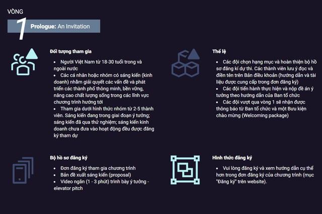 InnoCity 2021 - sân chơi đổi mới sáng tạo dành cho giới trẻ Việt Nam - ảnh 3