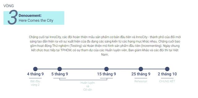 InnoCity 2021 - sân chơi đổi mới sáng tạo dành cho giới trẻ Việt Nam - ảnh 5