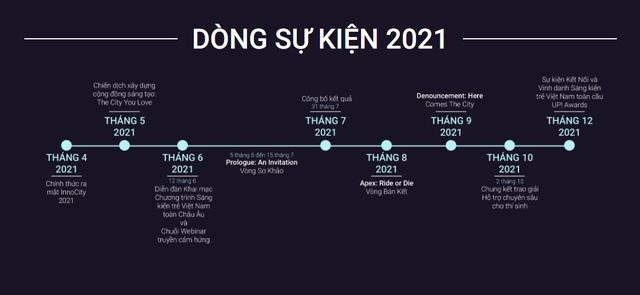 InnoCity 2021 - sân chơi đổi mới sáng tạo dành cho giới trẻ Việt Nam - ảnh 2