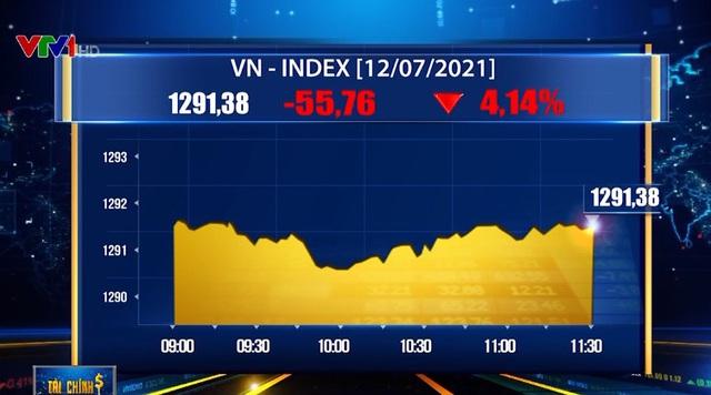 Thị trường giằng co, VN-Index giảm gần 5 điểm - Ảnh 1.