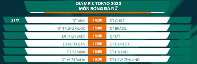 Olympic Tokyo 2020 khởi tranh hôm nay: Vòng bảng môn bóng đá nữ - Ảnh 1.