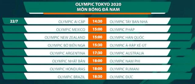 Olympic Tokyo 2020 khởi tranh hôm nay: Vòng bảng môn bóng đá nữ - Ảnh 3.