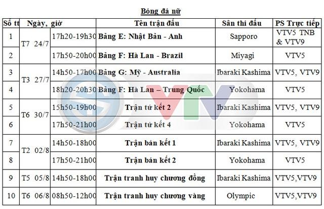 Lịch tường thuật trực tiếp môn bóng đá nam, nữ Olympic Tokyo 2020 trên sóng VTV - Ảnh 4.