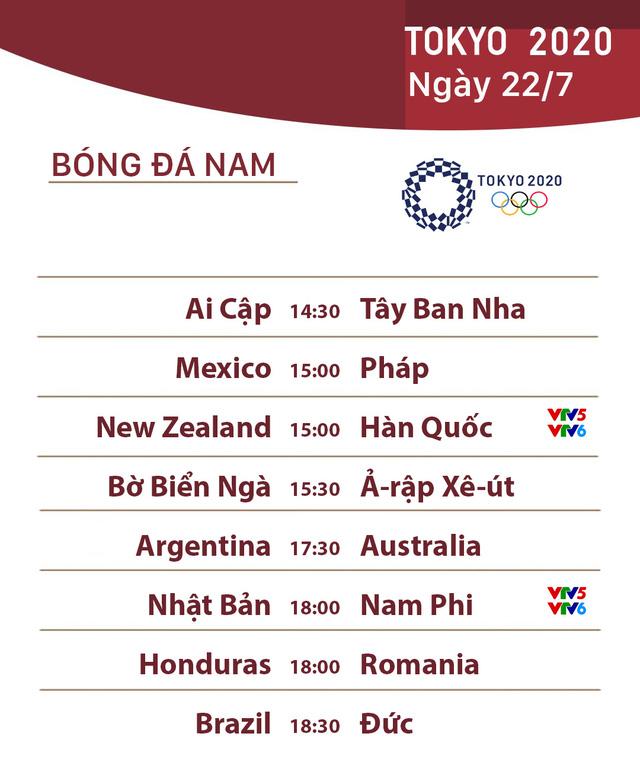 Lịch tường thuật trực tiếp bóng đá nam Olympic Tokyo 2020 trên sóng VTV hôm nay (22/7): New Zealand - Hàn Quốc, Nhật Bản - Nam Phi (VTV5, VTV6, VTVGo) - Ảnh 1.
