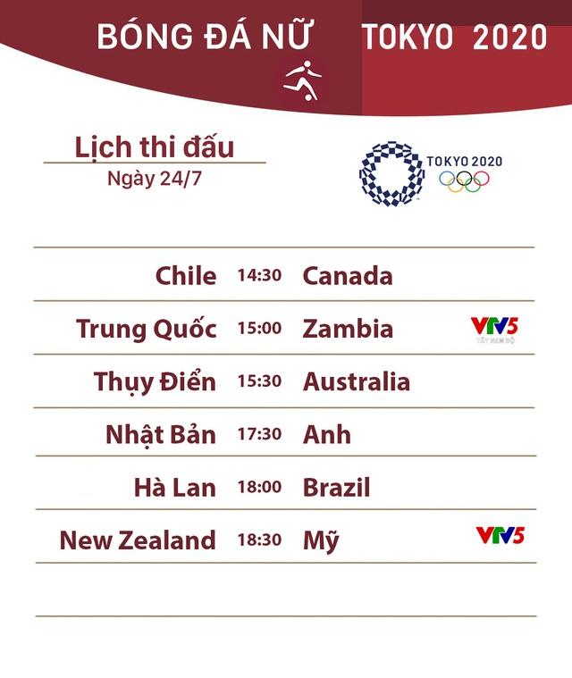 Lịch thi đấu và trực tiếp bóng đá nữ Olympic Tokyo 2020 ngày 24/7: Tâm điểm Nhật Bản - Anh, Hà Lan - Brazil - Ảnh 1.