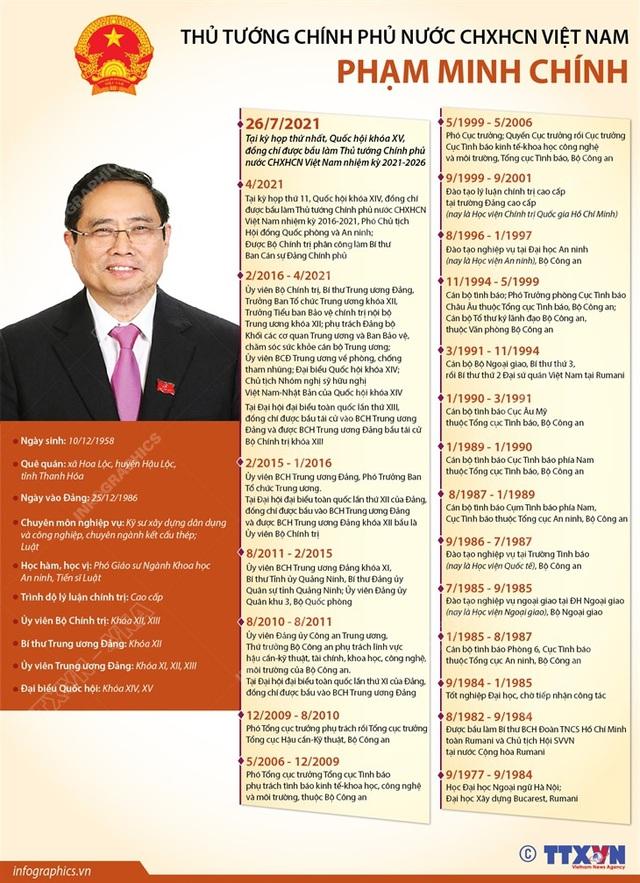 Ông Phạm Minh Chính được bầu làm Thủ tướng Chính phủ nhiệm kỳ mới - Ảnh 4.