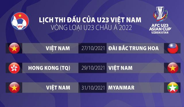 HLV Park Hang Seo công bố danh sách tập trung U22 Việt Nam chuẩn bị cho vòng loại U23 châu Á - Ảnh 1.
