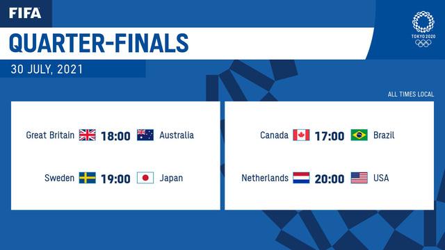 Olympic Tokyo 2020 | Xác định các cặp đấu tứ kết bóng đá nữ: Tâm điểm Hà Lan - Mỹ - Ảnh 1.
