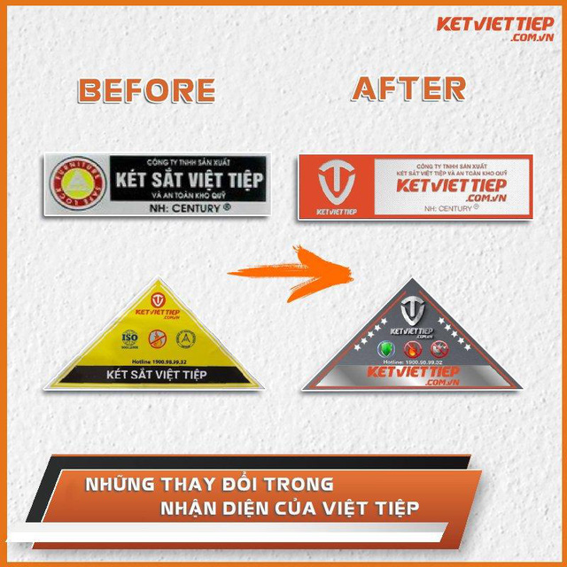 Két sắt Việt Tiệp – Thương hiệu két sắt đồng hành bảo vệ tài sản cho gia đình của bạn - Ảnh 1.