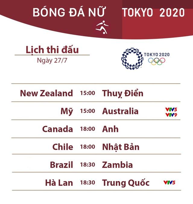 Lịch thi đấu bóng đá nữ Olympic Tokyo 2020 ngày 27/7: Tâm điểm Mỹ - Australia, Hà Lan - Trung Quốc - Ảnh 1.