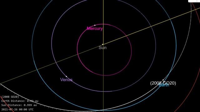 Thiên thạch có kích thước khổng lồ bay đến sát Trái Đất - ảnh 2
