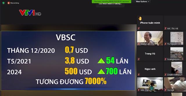 """Đầu tư tiền ảo VBSC: Lãi 12%/tháng, được tặng nhà, ô tô hay chỉ là """"bánh vẽ""""? - Ảnh 2."""