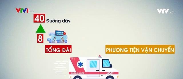 Bài toán điều phối cấp cứu tại TP Hồ Chí Minh trong dịch COVID-19 - Ảnh 1.