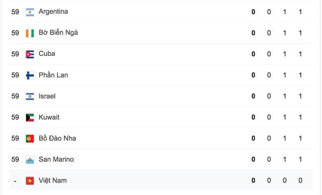 Bảng tổng sắp huy chương Olympic Tokyo 2020: Trung Quốc vươn lên dẫn đầu - Ảnh 6.