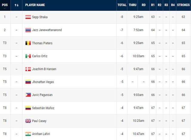 Olympic Tokyo | Sepp Straka dẫn đầu sau ngày thi đấu đầu tiên môn golf - Ảnh 2.