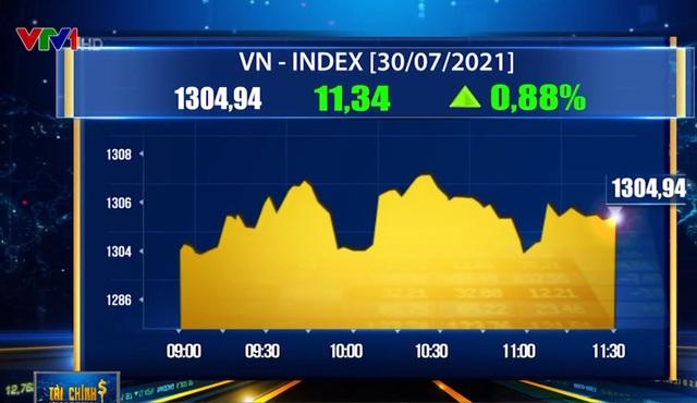 Cổ phiếu ngân hàng dẫn dắt thị trường, VN-Index vượt mốc 1.300 điểm - Ảnh 1.