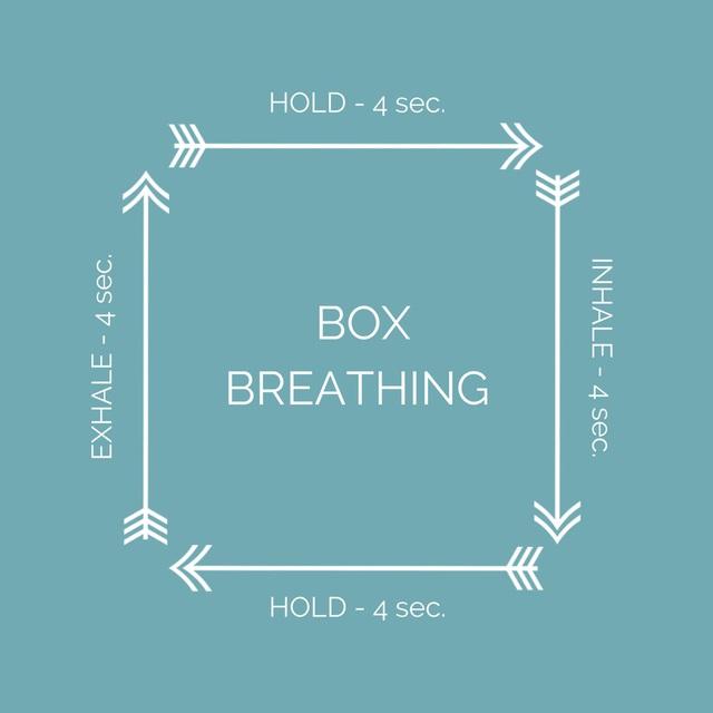 Đánh bại stress với bài tập thở chỉ 16 giây - ảnh 2