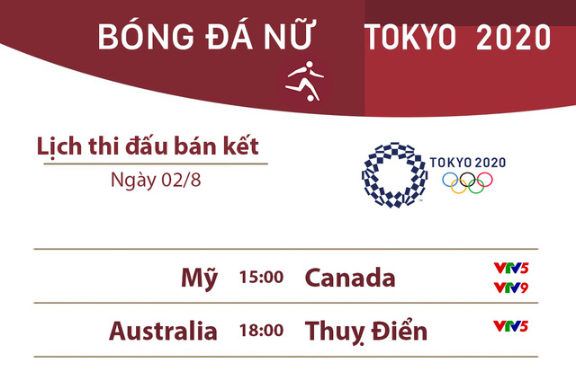 Lịch thi đấu bán kết bóng đá nữ Olympic Tokyo 2020 hôm nay: Mỹ vs Canada, Australia vs Thuỵ Điển - Ảnh 1.
