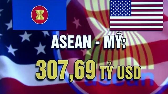 Mỹ kỳ vọng tăng cường quan hệ với các quốc gia Đông Nam Á - Ảnh 1.