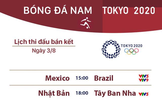 Lịch thi đấu bán kết bóng đá nam Olympic Tokyo 2020 hôm nay (3/8): Olympic Mexico vs Olympic Brazil, Olympic Nhật Bản vs Olympic Tây Ban Nha - Ảnh 1.