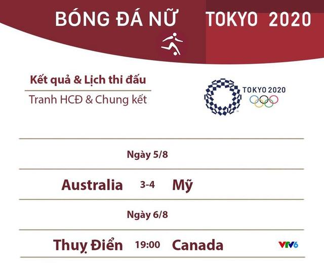 Olympic Tokyo 2020 | Đổi giờ thi đấu trận chung kết bóng đá nữ và tranh HCĐ bóng đá nam - Ảnh 3.