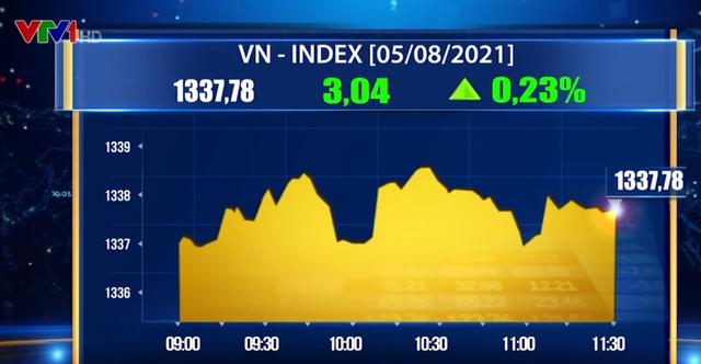 Cổ phiếu thép tăng ấn tượng, VN-Index áp sát mốc 1.340 điểm - Ảnh 1.
